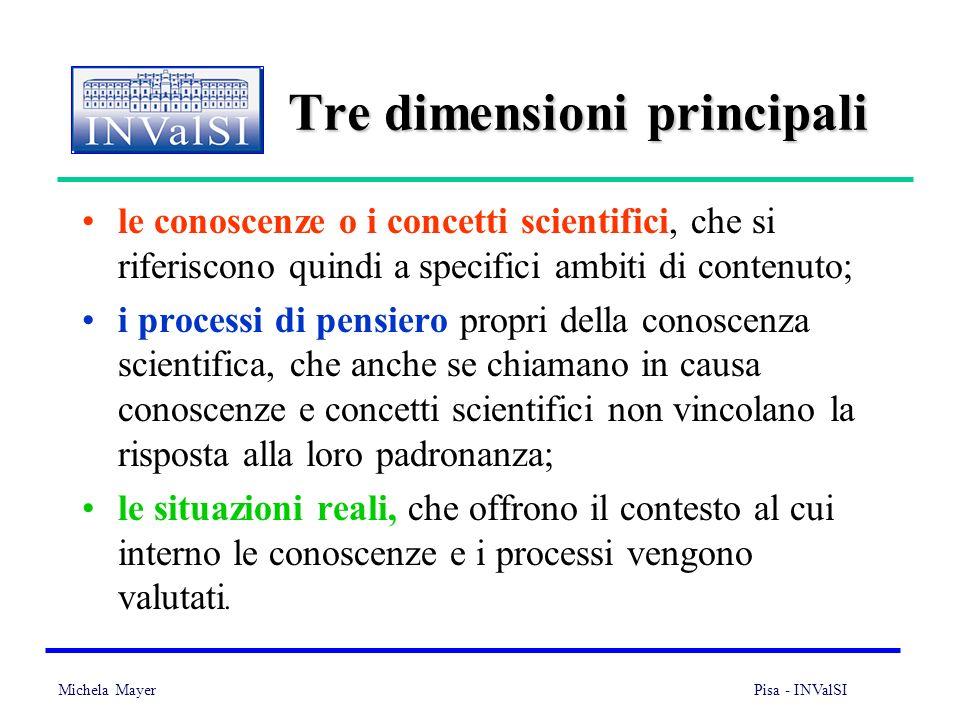 Michela Mayer Pisa - INValSI 7 Tre dimensioni principali le conoscenze o i concetti scientifici, che si riferiscono quindi a specifici ambiti di conte