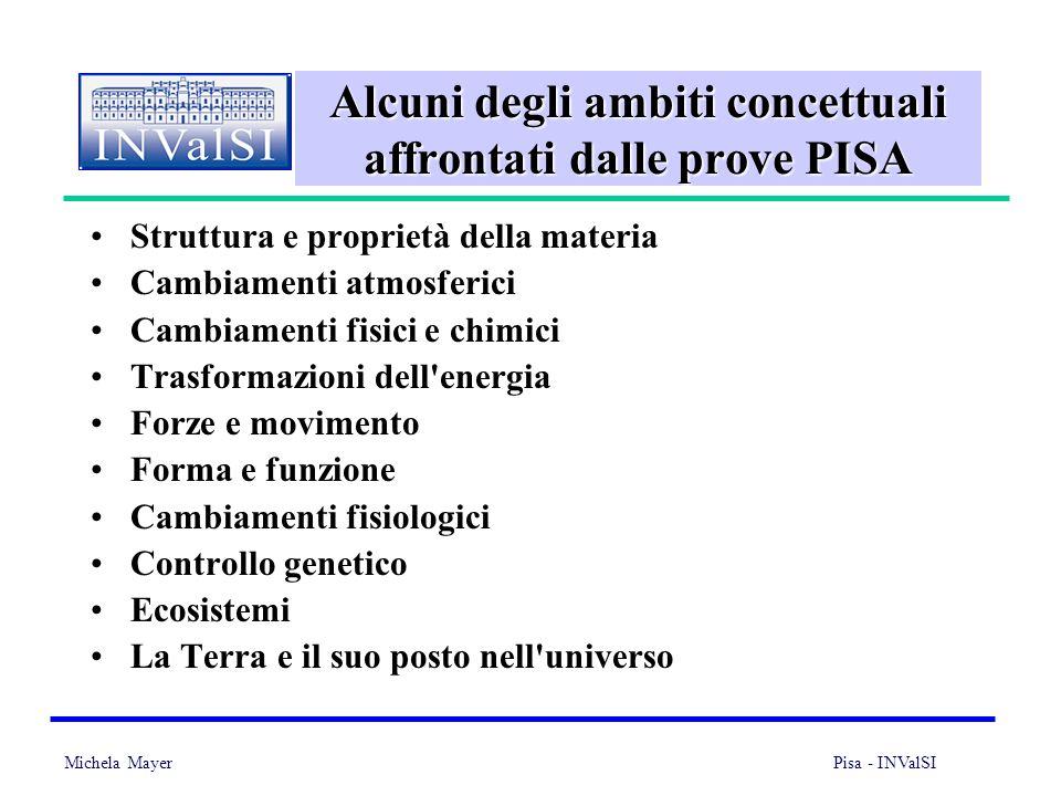 Michela Mayer Pisa - INValSI 8 Alcuni degli ambiti concettuali affrontati dalle prove PISA Struttura e proprietà della materia Cambiamenti atmosferici