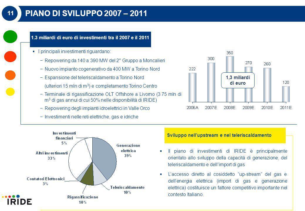 11 PIANO DI SVILUPPO 2007 – 2011 Sviluppo nellupstream e nel teleriscaldamento 1.3 miliardi di euro di investimenti tra il 2007 e il 2011 I principali investimenti riguardano: – Repowering da 140 a 390 MW del 2° Gruppo a Moncalieri – Nuovo impianto cogenerativo da 400 MW a Torino Nord – Espansione del teleriscaldamento a Torino Nord (ulteriori 15 mln di m 3 ) e completamento Torino Centro – Terminale di rigassificazione OLT Offshore a Livorno (3.75 mln di m 3 di gas annui di cui 50% nelle disponibilità di IRIDE) – Repowering degli impianti idroelettrici in Valle Orco – Investimenti nelle reti elettriche, gas e idriche Il piano di investimenti di IRIDE è principalmente orientato allo sviluppo della capacità di generazione, del teleriscaldamento e dellimport di gas Laccesso diretto al cosiddetto up-stream del gas e dellenergia elettrica (import di gas e generazione elettrica) costituisce un fattore competitivo importante nel contesto Italiano.
