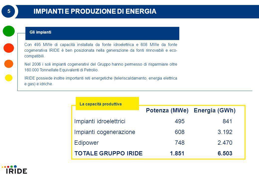 5 Con 495 MWe di capacità installata da fonte idroelettrica e 608 MWe da fonte cogenerativa IRIDE è ben posizionata nella generazione da fonti rinnovabili e eco- compatibili.