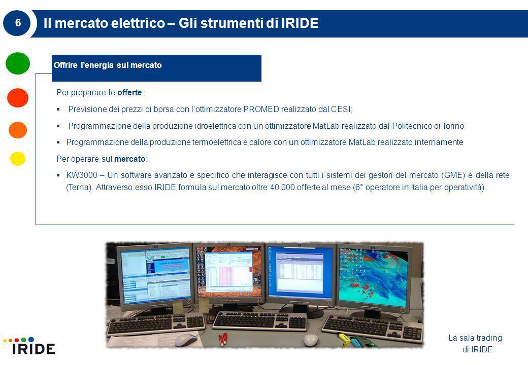 6 Il mercato elettrico – Gli strumenti di IRIDE Offrire lenergia sul mercato Per preparare le offerte: Previsione dei prezzi di borsa con lottimizzato