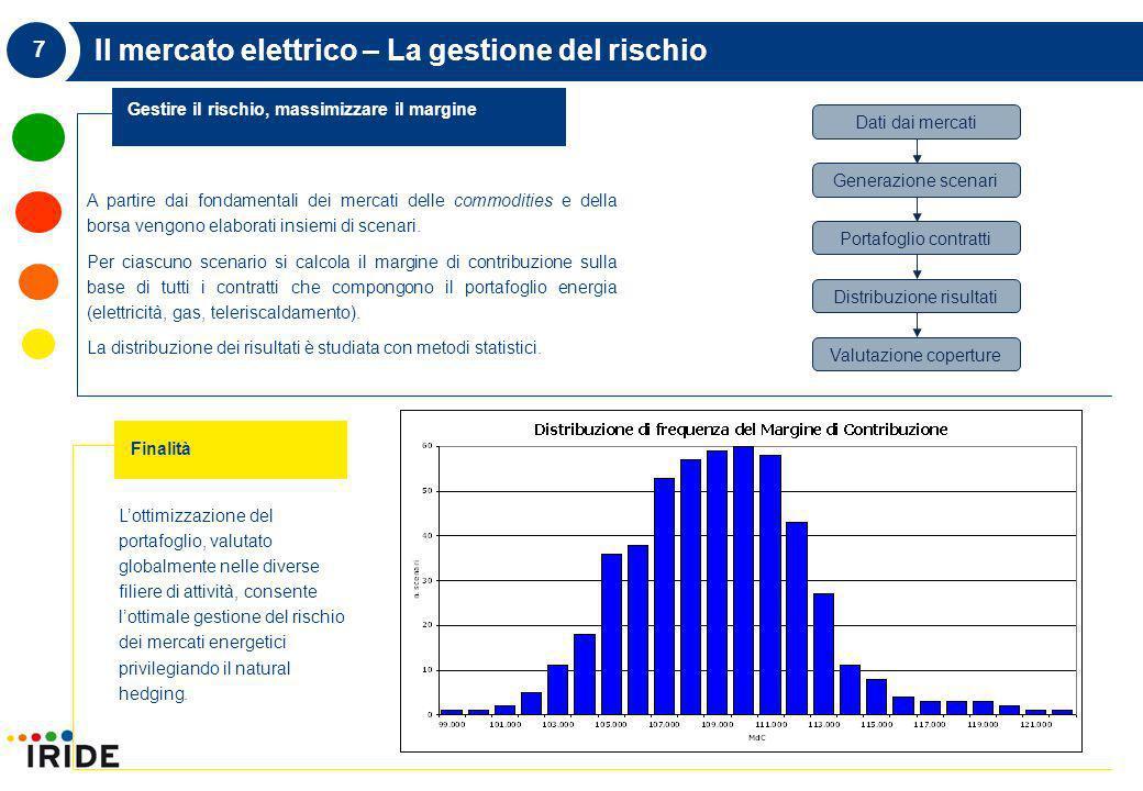 7 Il mercato elettrico – La gestione del rischio A partire dai fondamentali dei mercati delle commodities e della borsa vengono elaborati insiemi di s
