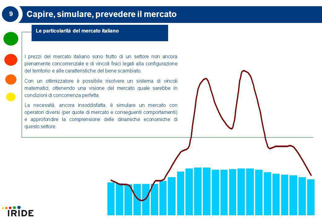9 Capire, simulare, prevedere il mercato I prezzi del mercato italiano sono frutto di un settore non ancora pienamente concorrenziale e di vincoli fisici legati alla configurazione del territorio e alle caratteristiche del bene scambiato.