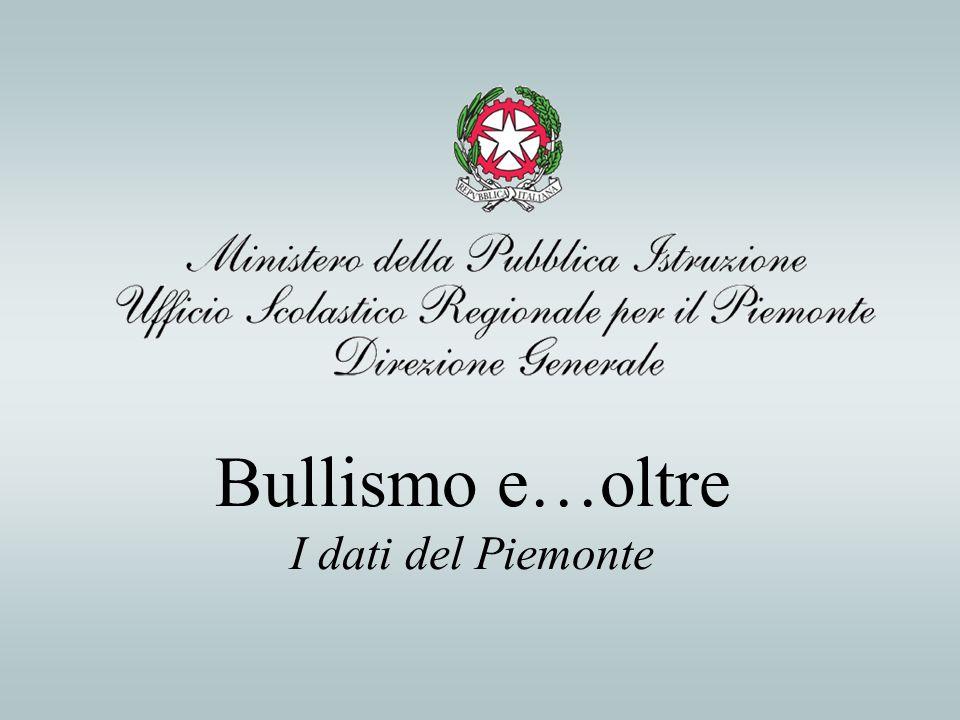 Bullismo e…oltre I dati del Piemonte