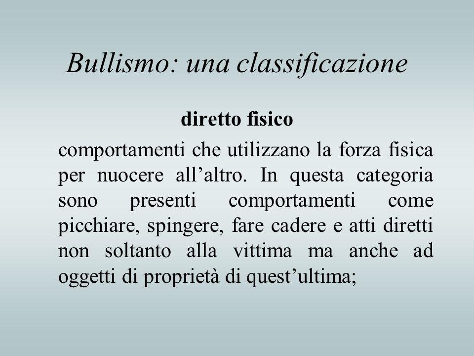 Bullismo: una classificazione diretto fisico comportamenti che utilizzano la forza fisica per nuocere allaltro. In questa categoria sono presenti comp