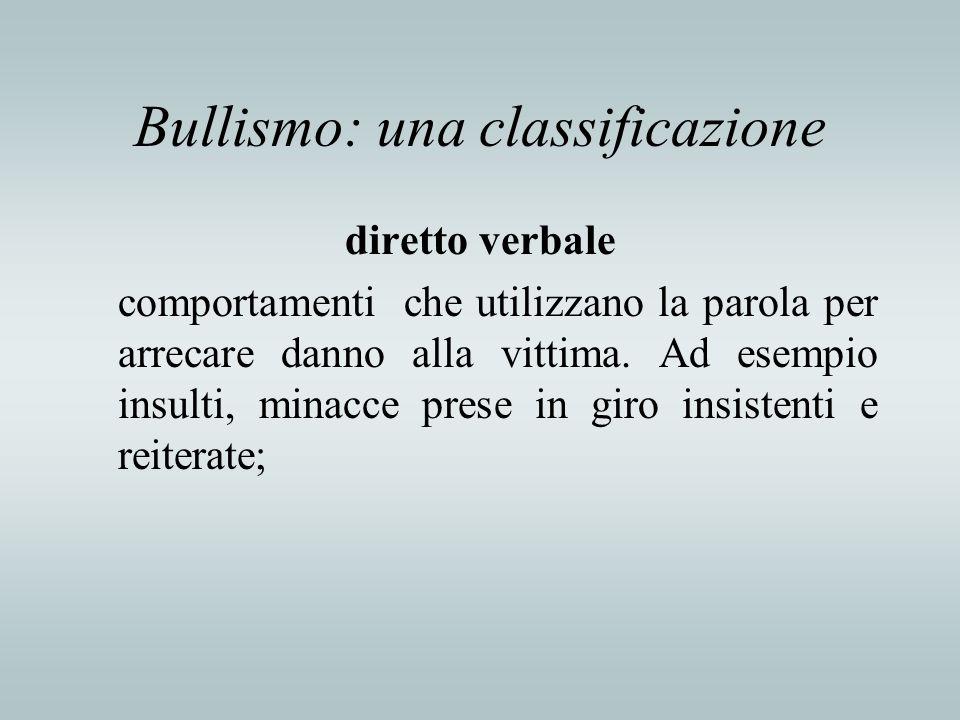 Bullismo: una classificazione diretto verbale comportamenti che utilizzano la parola per arrecare danno alla vittima. Ad esempio insulti, minacce pres