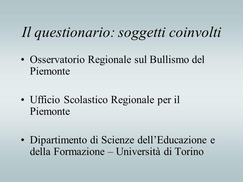 Il questionario: soggetti coinvolti Osservatorio Regionale sul Bullismo del Piemonte Ufficio Scolastico Regionale per il Piemonte Dipartimento di Scie
