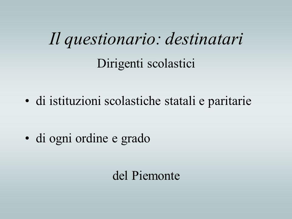 Il questionario: destinatari Dirigenti scolastici di istituzioni scolastiche statali e paritarie di ogni ordine e grado del Piemonte