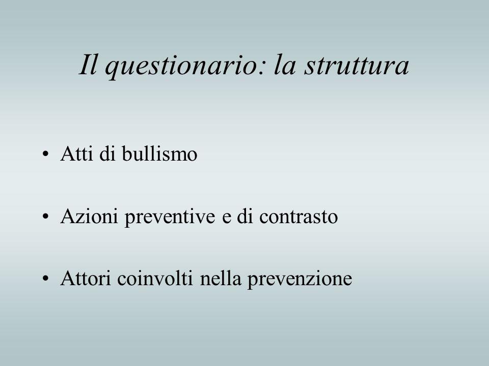 Il questionario: la struttura Atti di bullismo Azioni preventive e di contrasto Attori coinvolti nella prevenzione