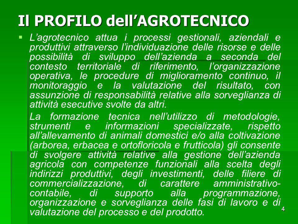 4 Il PROFILO dellAGROTECNICO Lagrotecnico attua i processi gestionali, aziendali e produttivi attraverso lindividuazione delle risorse e delle possibi
