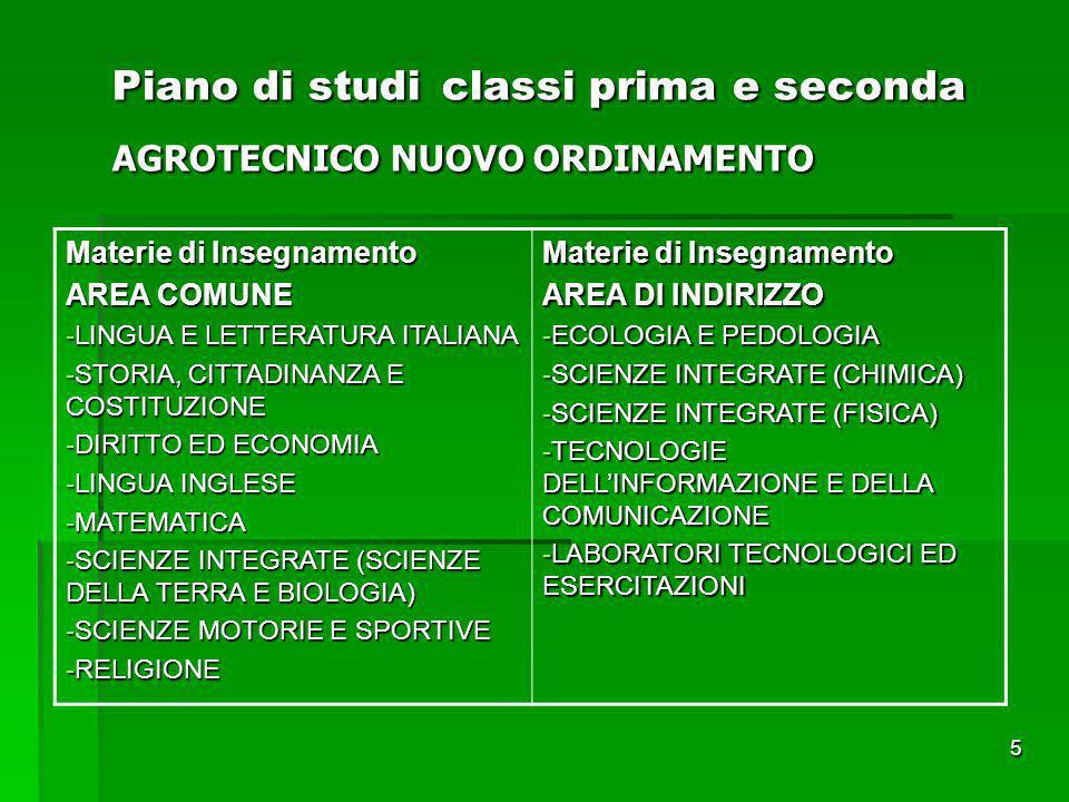 6 Piano di studi Classi terza quarta quinta AGROTECNICO NUOVO ORDINAMENTO Materie di Insegnamento AREA COMUNE -LINGUA E LETTERATURA ITALIANA -STORIA, CITTADINANZA E COSTITUZIONE -DIRITTO ED ECONOMIA -LINGUA INGLESE -MATEMATICA -SCIENZE INTEGRATE (SCIENZE DELLA TERRA E BIOLOGIA) -SCIENZE MOTORIE E SPORTIVE -RELIGIONE Materie di Insegnamento AREA DI INDIRIZZO -BIOLOGIA APPLICATA -CHIMICA APPLICATA E PROCESSI DI TRASFORMAZIONE -TECNICHE DI ALLEVAMENTO VEGETALE ED ANIMALE -AGRONOMIA TERRITORIALE ED ECOSISTEMI FORESTALI -ECONOMIA AGRARIA E DELLO SVILUPPO TERRITORIALE -VALORIZZAZIONE DELLE ATTIVITA PRODUTTIVE E LEGISLAZIONE DI SETTORE -SOCIOLOGIA RURALE E STORIA DELLAGRICOLTURA -LABORATORI