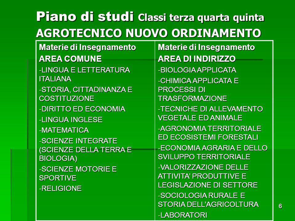 6 Piano di studi Classi terza quarta quinta AGROTECNICO NUOVO ORDINAMENTO Materie di Insegnamento AREA COMUNE -LINGUA E LETTERATURA ITALIANA -STORIA,
