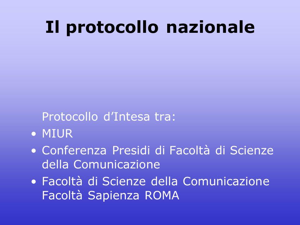 Il protocollo nazionale Protocollo dIntesa tra: MIUR Conferenza Presidi di Facoltà di Scienze della Comunicazione Facoltà di Scienze della Comunicazione Facoltà Sapienza ROMA