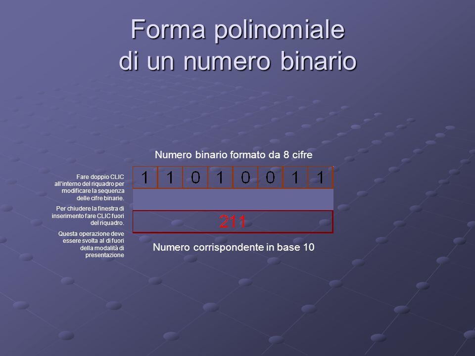 Forma polinomiale di un numero binario Numero binario formato da 8 cifre Numero corrispondente in base 10 Fare doppio CLIC allinterno del riquadro per