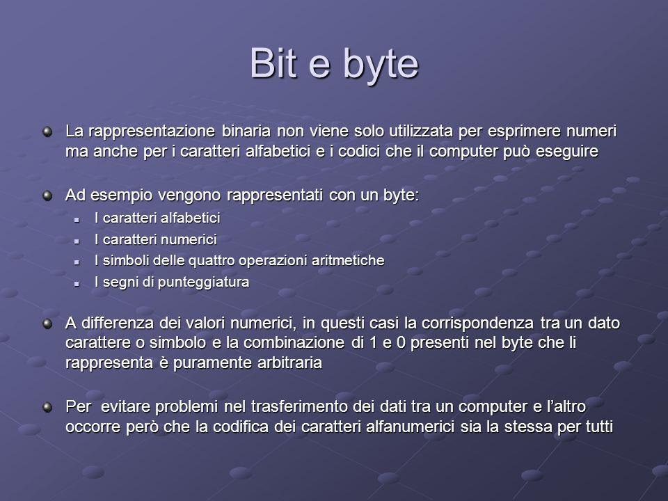 Bit e byte La rappresentazione binaria non viene solo utilizzata per esprimere numeri ma anche per i caratteri alfabetici e i codici che il computer p