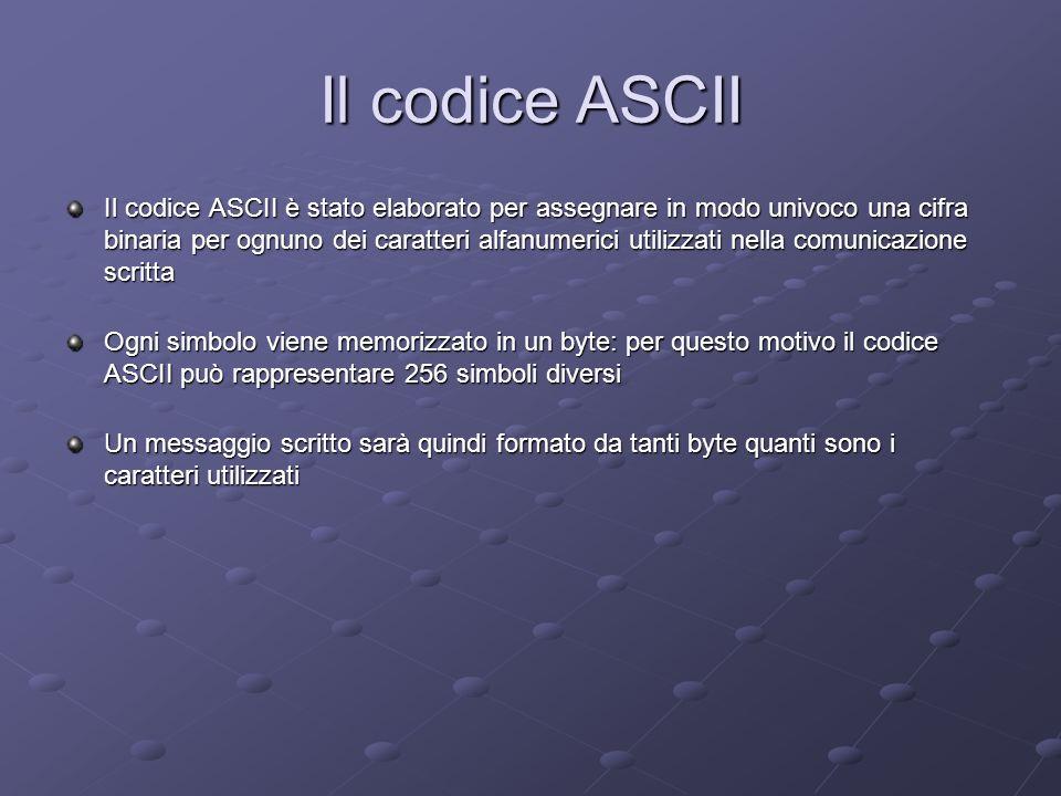 Il codice ASCII Il codice ASCII è stato elaborato per assegnare in modo univoco una cifra binaria per ognuno dei caratteri alfanumerici utilizzati nel