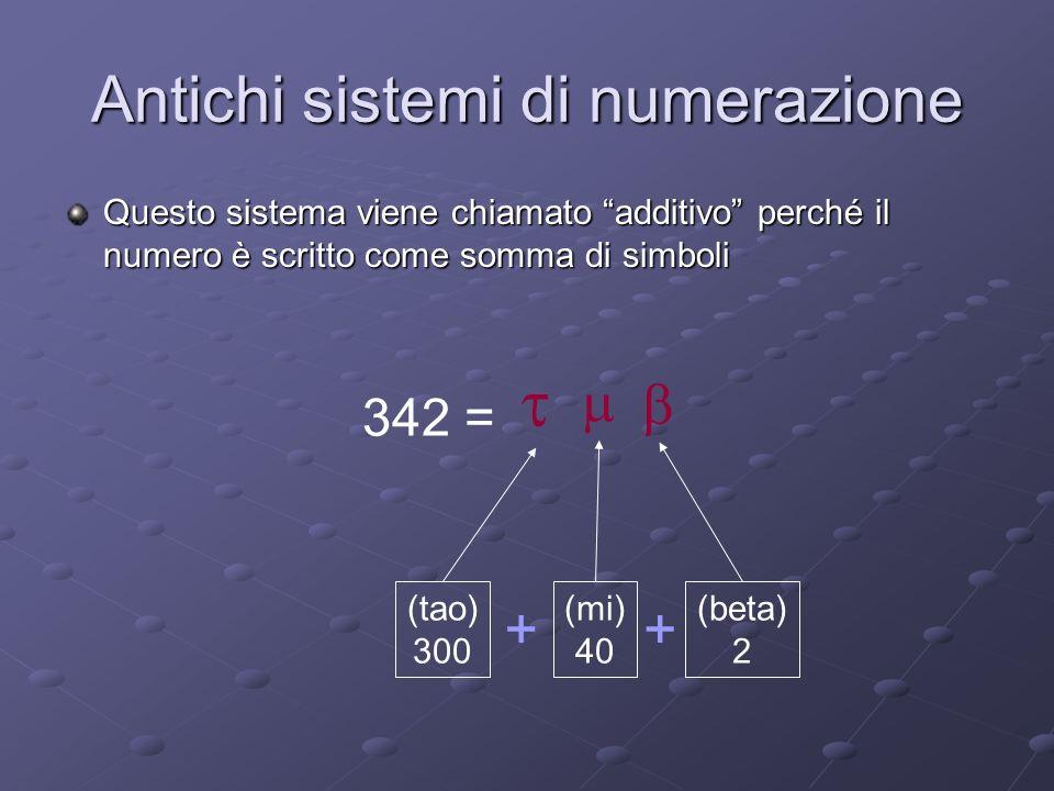 Antichi sistemi di numerazione Questo sistema viene chiamato additivo perché il numero è scritto come somma di simboli 342 = (tao) 300 (mi) 40 (beta)