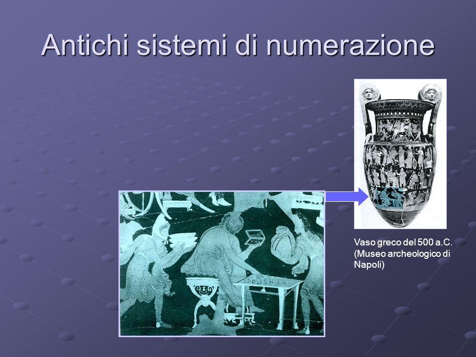 Antichi sistemi di numerazione Vaso greco del 500 a.C. (Museo archeologico di Napoli)
