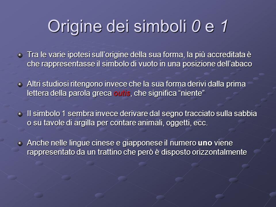 Origine dei simboli 0 e 1 Tra le varie ipotesi sullorigine della sua forma, la più accreditata è che rappresentasse il simbolo di vuoto in una posizio