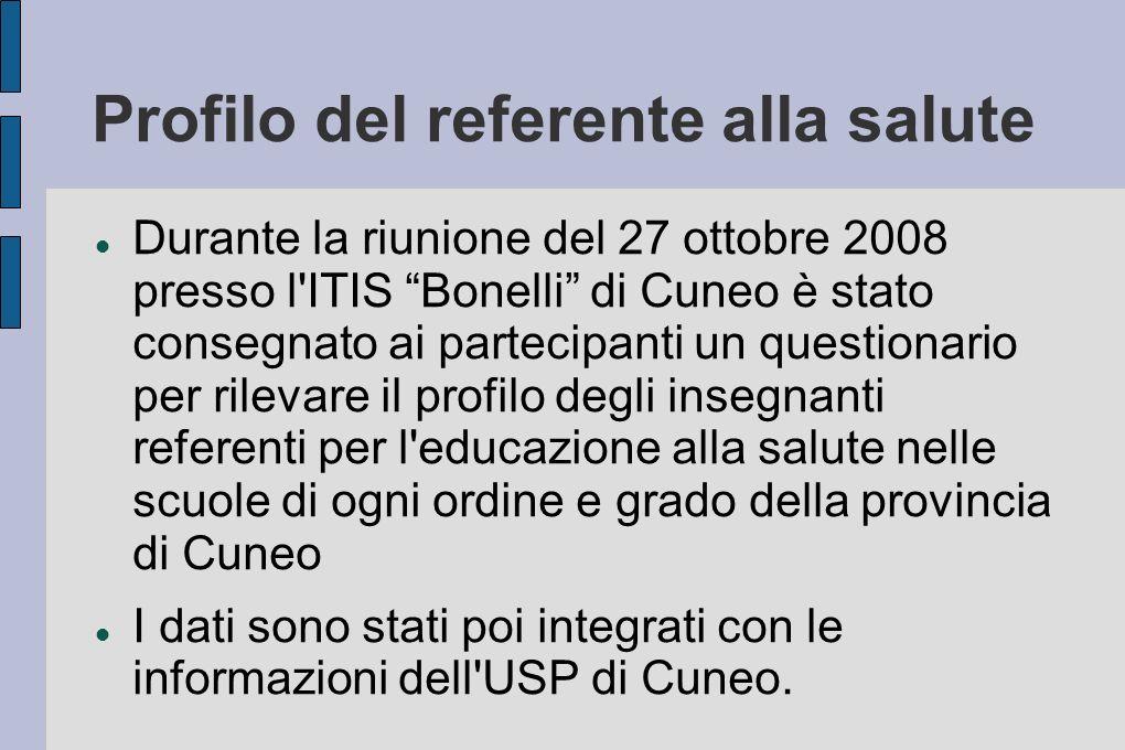 Profilo del referente alla salute Durante la riunione del 27 ottobre 2008 presso l ITIS Bonelli di Cuneo è stato consegnato ai partecipanti un questionario per rilevare il profilo degli insegnanti referenti per l educazione alla salute nelle scuole di ogni ordine e grado della provincia di Cuneo I dati sono stati poi integrati con le informazioni dell USP di Cuneo.