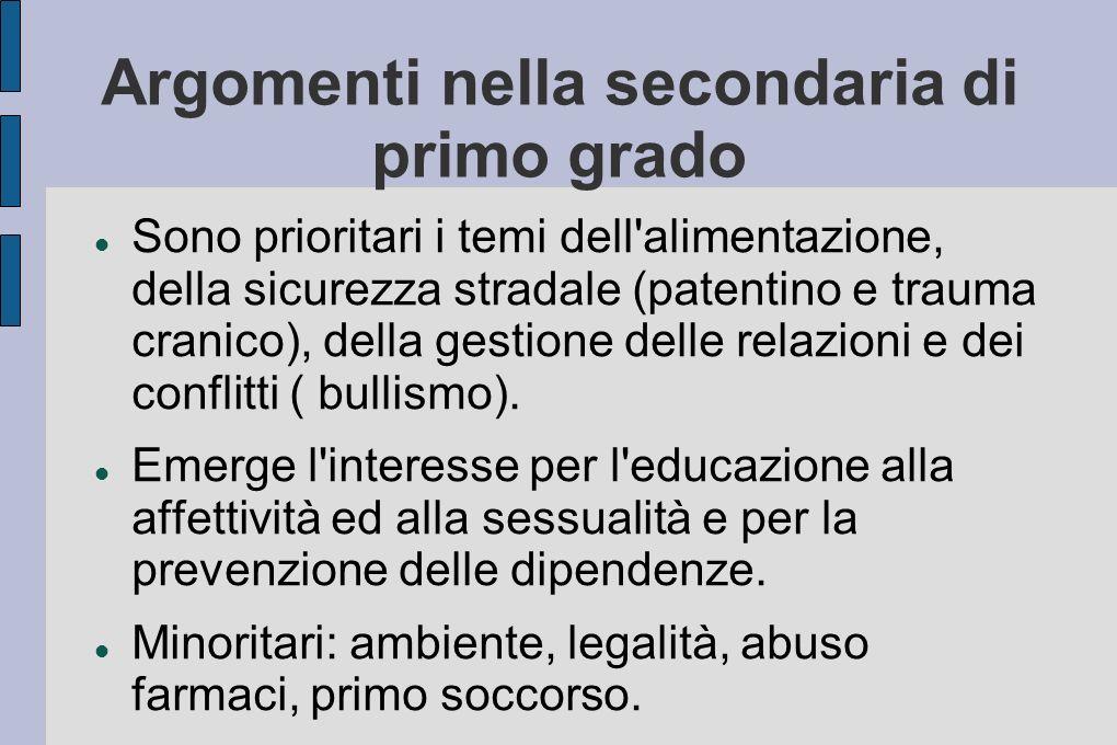 Argomenti nella secondaria di primo grado Sono prioritari i temi dell alimentazione, della sicurezza stradale (patentino e trauma cranico), della gestione delle relazioni e dei conflitti ( bullismo).