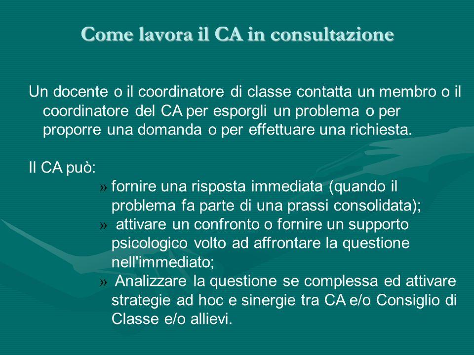 Come lavora il CA in consultazione Un docente o il coordinatore di classe contatta un membro o il coordinatore del CA per esporgli un problema o per proporre una domanda o per effettuare una richiesta.