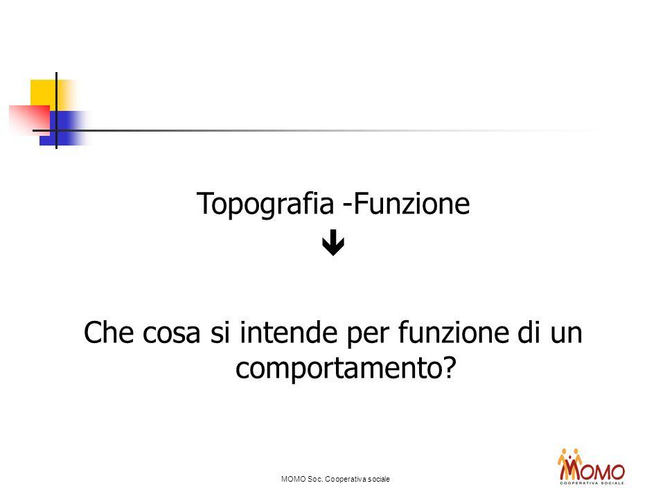 MOMO Soc. Cooperativa sociale Topografia -Funzione Che cosa si intende per funzione di un comportamento?