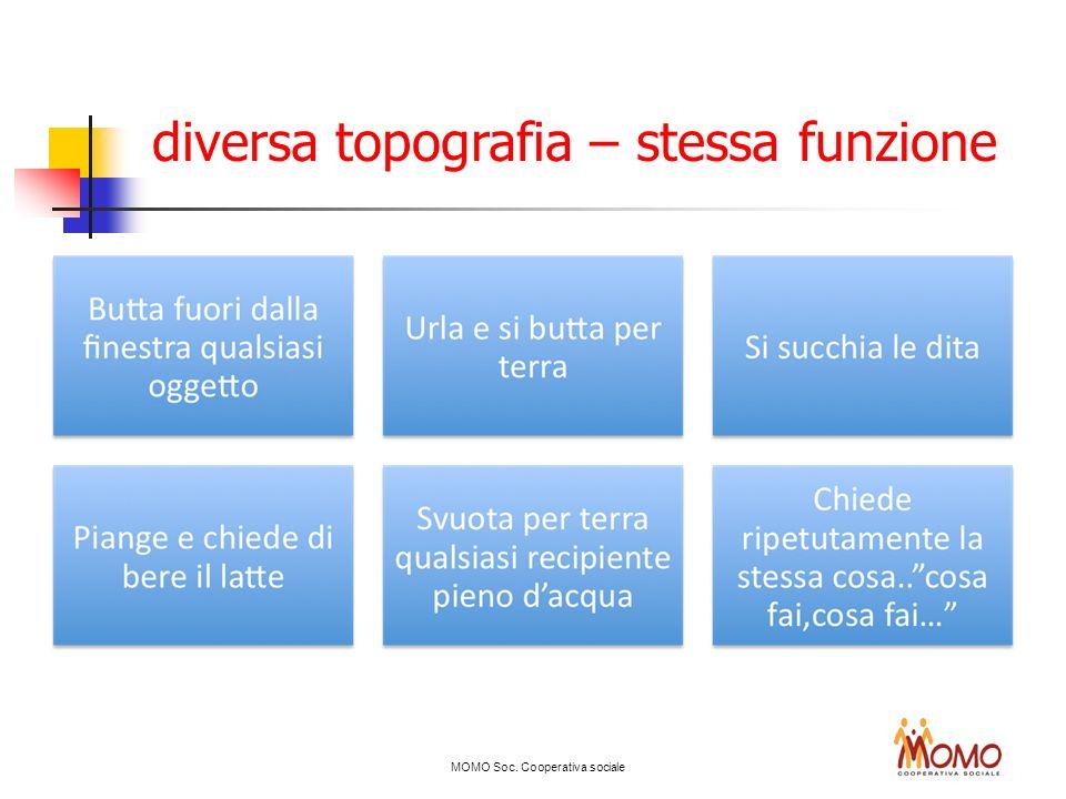 MOMO Soc. Cooperativa sociale diversa topografia – stessa funzione