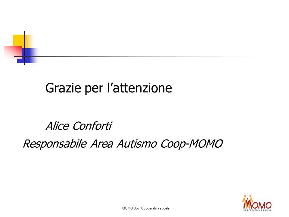 Grazie per lattenzione Alice Conforti Responsabile Area Autismo Coop-MOMO