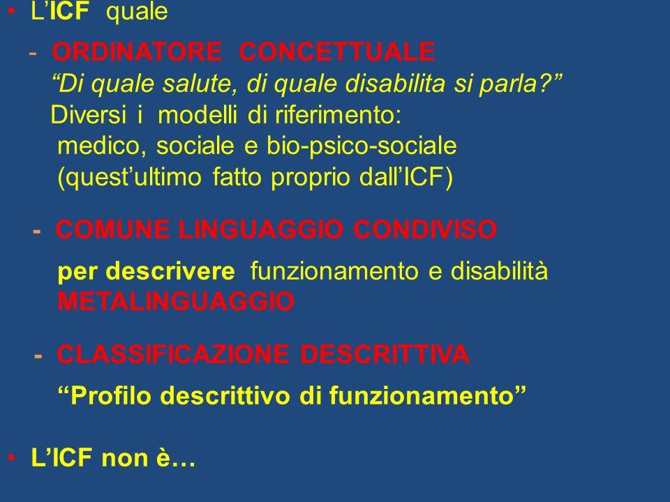 LICF quale - ORDINATORE CONCETTUALE Di quale salute, di quale disabilita si parla? Diversi i modelli di riferimento: medico, sociale e bio-psico-socia