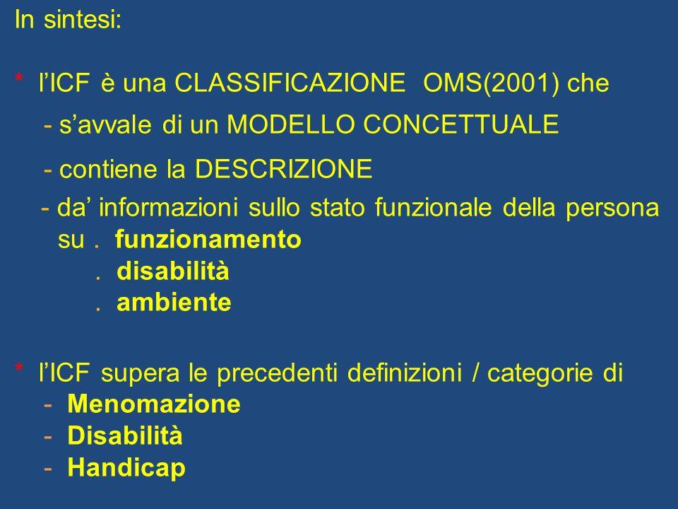 In sintesi: * lICF è una CLASSIFICAZIONE OMS(2001) che - savvale di un MODELLO CONCETTUALE - contiene la DESCRIZIONE - da informazioni sullo stato fun