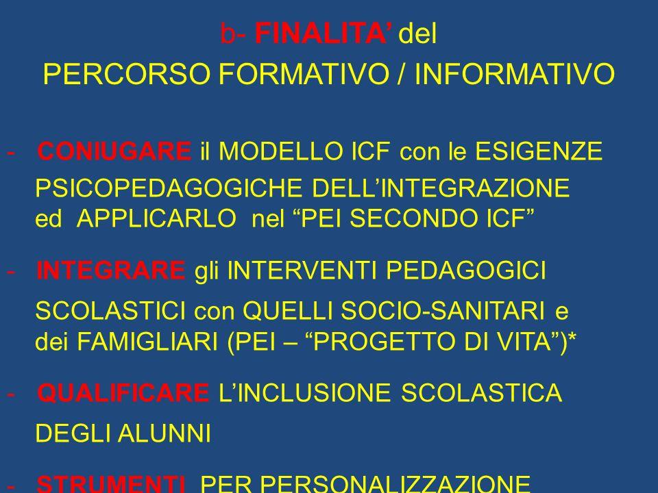b- FINALITA del PERCORSO FORMATIVO / INFORMATIVO - CONIUGARE il MODELLO ICF con le ESIGENZE PSICOPEDAGOGICHE DELLINTEGRAZIONE ed APPLICARLO nel PEI SE
