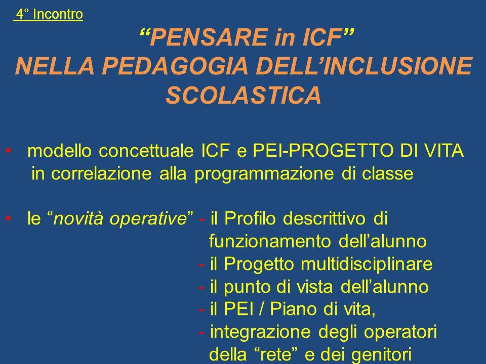 4° Incontro PENSARE in ICF NELLA PEDAGOGIA DELLINCLUSIONE SCOLASTICA modello concettuale ICF e PEI-PROGETTO DI VITA in correlazione alla programmazion
