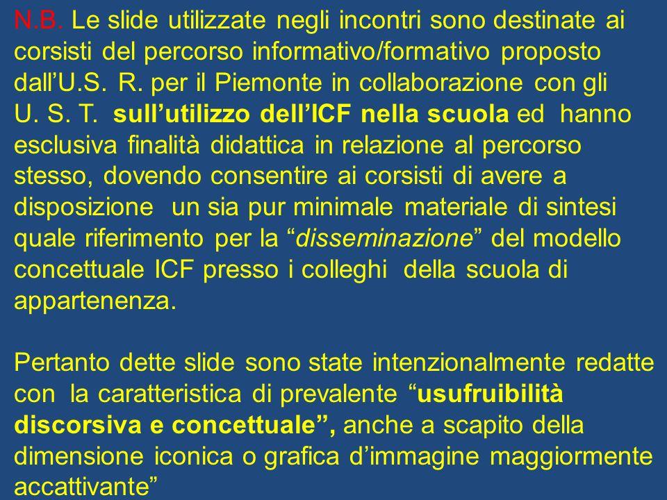 N.B. Le slide utilizzate negli incontri sono destinate ai corsisti del percorso informativo/formativo proposto dallU.S. R. per il Piemonte in collabor