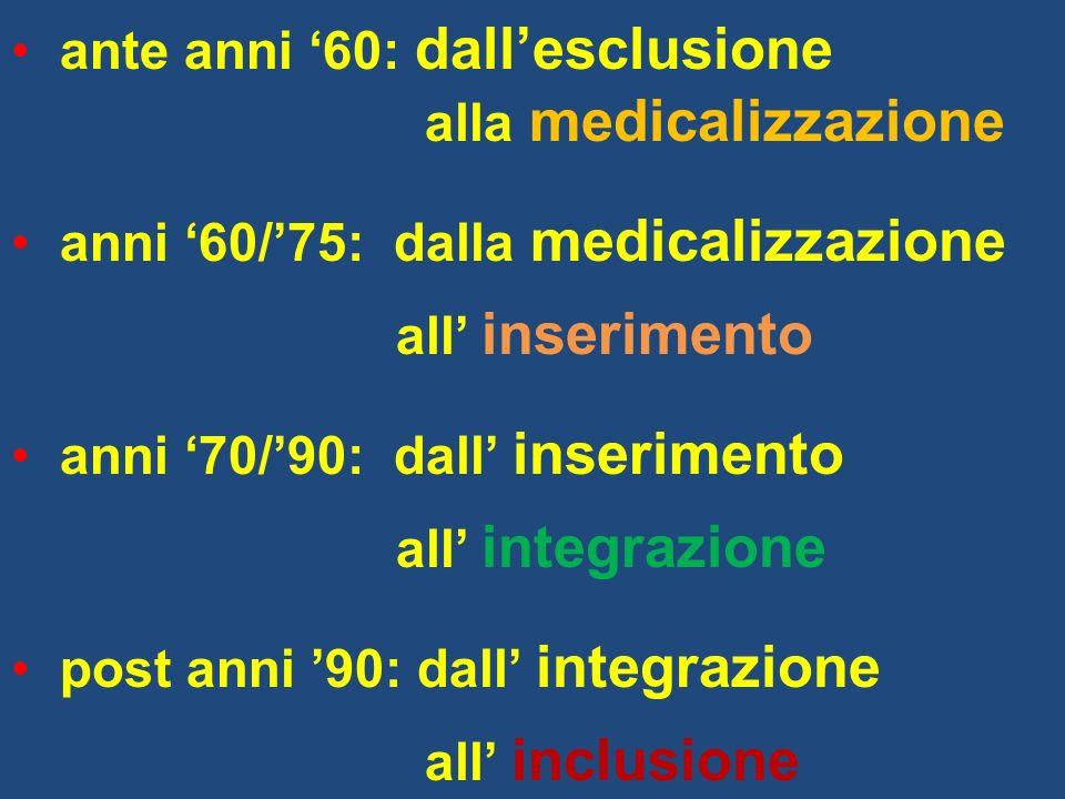 ante anni 60: dallesclusione alla medicalizzazione anni 60/75: dalla medicalizzazione all inserimento anni 70/90: dall inserimento all integrazione po