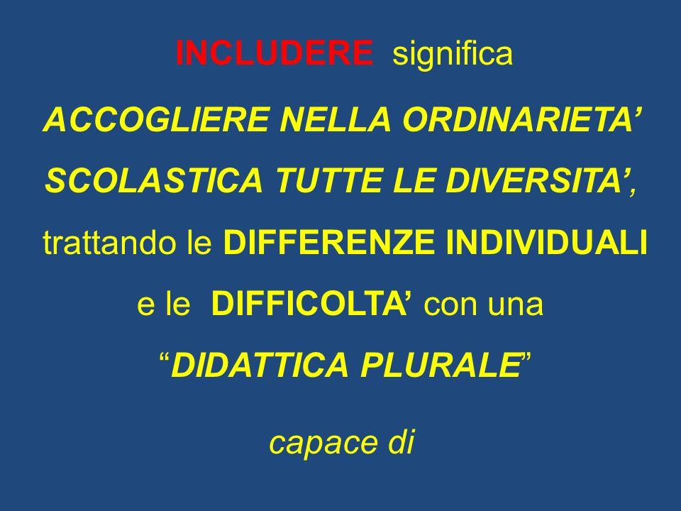 INCLUDERE significa ACCOGLIERE NELLA ORDINARIETA SCOLASTICA TUTTE LE DIVERSITA, trattando le DIFFERENZE INDIVIDUALI e le DIFFICOLTA con una DIDATTICA