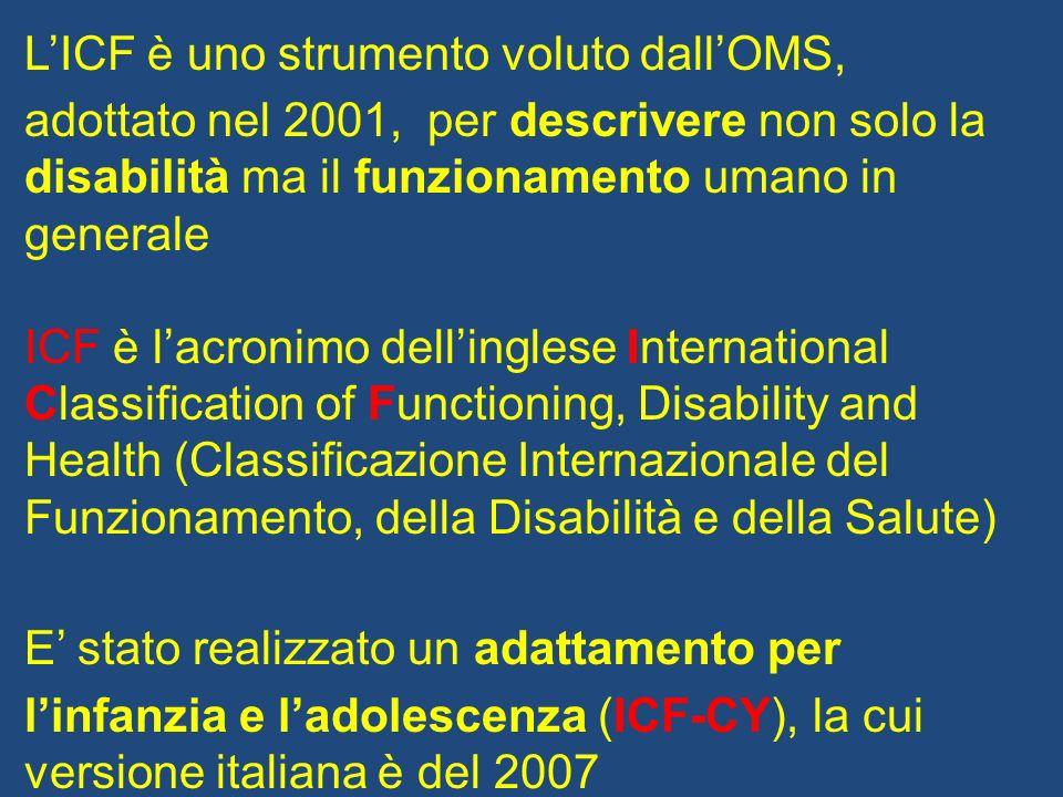 LICF è uno strumento voluto dallOMS, adottato nel 2001, per descrivere non solo la disabilità ma il funzionamento umano in generale ICF è lacronimo de