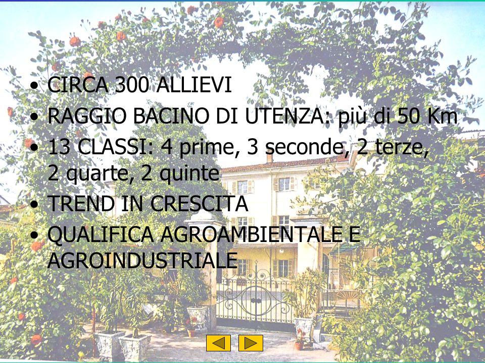 CIRCA 300 ALLIEVI RAGGIO BACINO DI UTENZA: più di 50 Km 13 CLASSI: 4 prime, 3 seconde, 2 terze, 2 quarte, 2 quinte TREND IN CRESCITA QUALIFICA AGROAMBIENTALE E AGROINDUSTRIALE