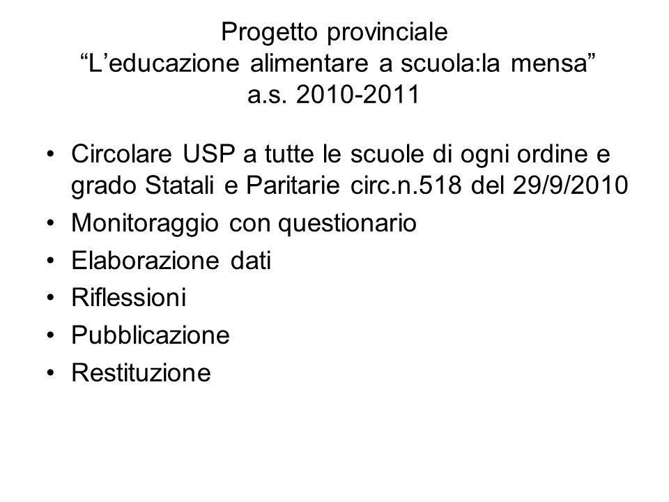 Progetto provinciale Leducazione alimentare a scuola:la mensa a.s. 2010-2011 Circolare USP a tutte le scuole di ogni ordine e grado Statali e Paritari