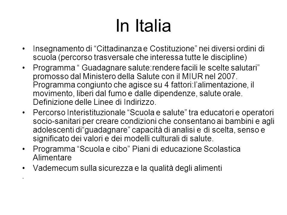 In Italia Insegnamento di Cittadinanza e Costituzione nei diversi ordini di scuola (percorso trasversale che interessa tutte le discipline) Programma