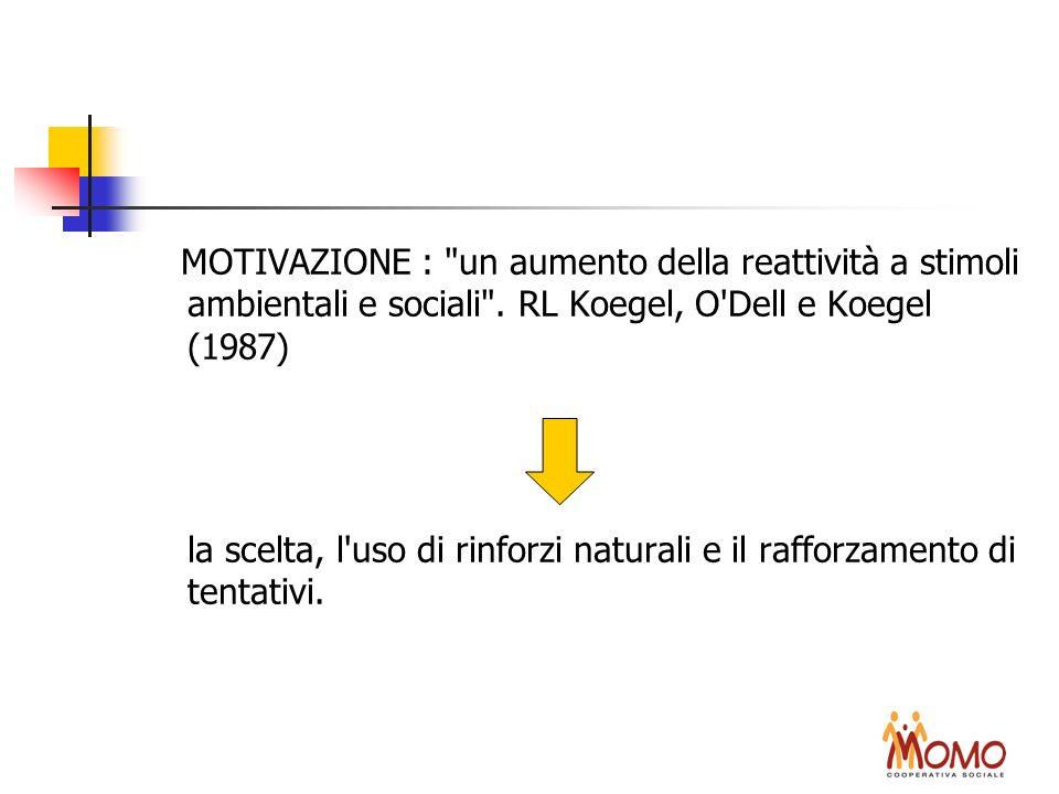 MOTIVAZIONE :
