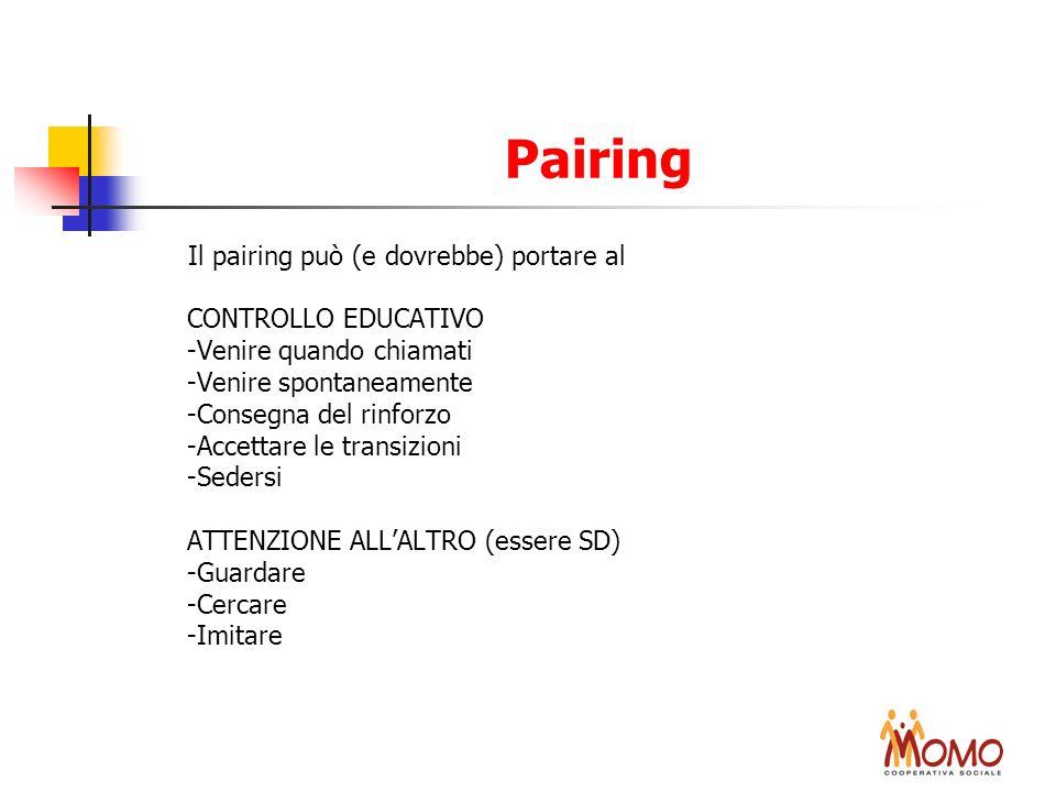 Il pairing può (e dovrebbe) portare al CONTROLLO EDUCATIVO -Venire quando chiamati -Venire spontaneamente -Consegna del rinforzo -Accettare le transiz