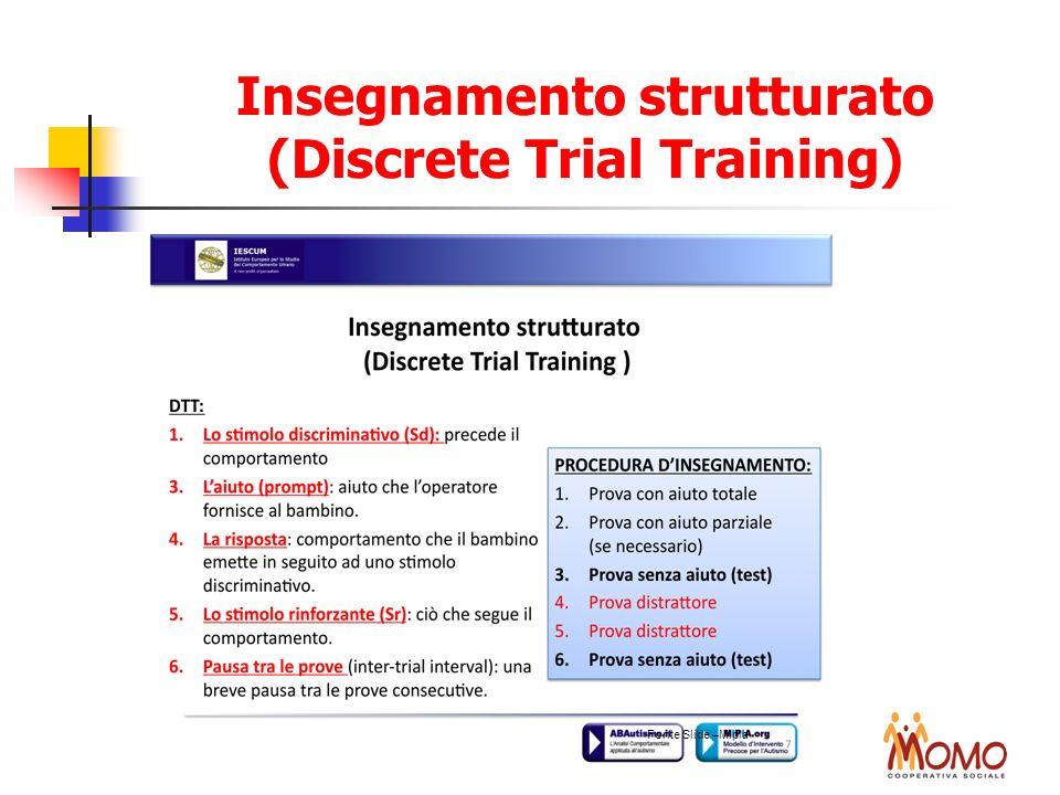 Fonte Slide –Mipia Insegnamento strutturato (Discrete Trial Training)