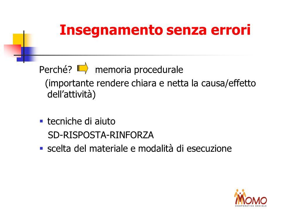 Insegnamento senza errori Perché? memoria procedurale (importante rendere chiara e netta la causa/effetto dellattività) tecniche di aiuto SD-RISPOSTA-