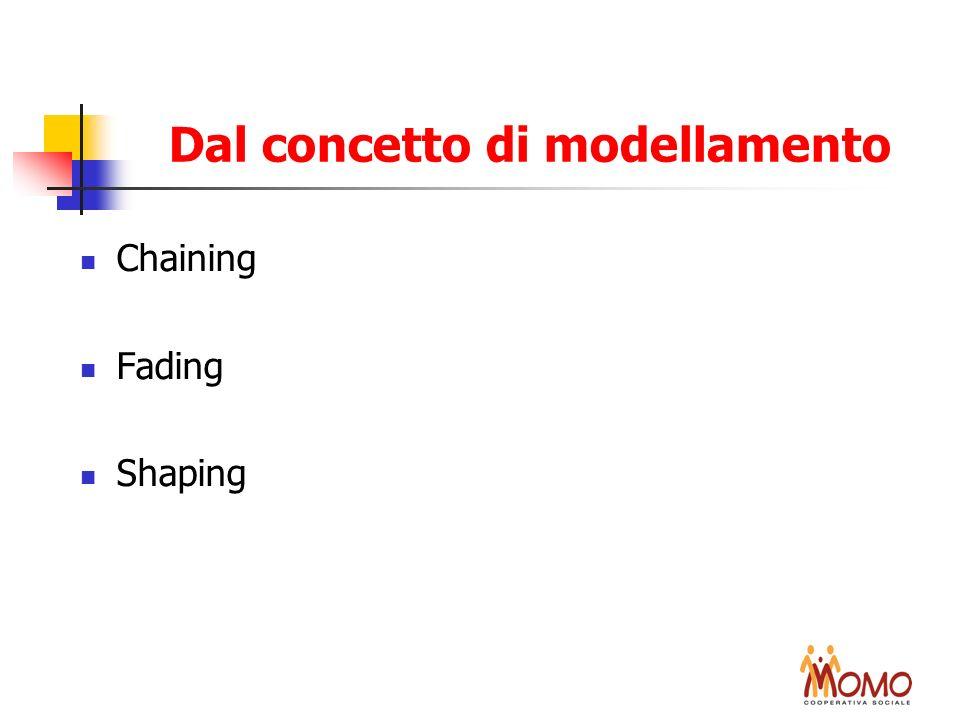 Dal concetto di modellamento Chaining Fading Shaping