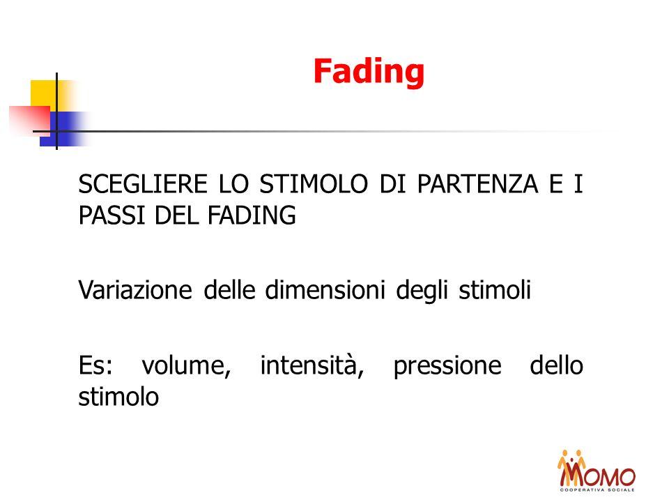 Fading SCEGLIERE LO STIMOLO DI PARTENZA E I PASSI DEL FADING Variazione delle dimensioni degli stimoli Es: volume, intensità, pressione dello stimolo