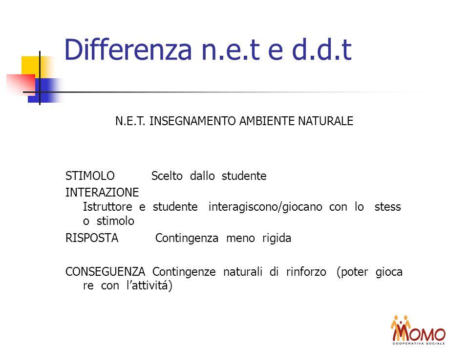 Differenza n.e.t e d.d.t STIMOLO Scelto dallo studente INTERAZIONE Istruttore e studente interagiscono/giocano con lo stess o stimolo RISPOSTA Conting
