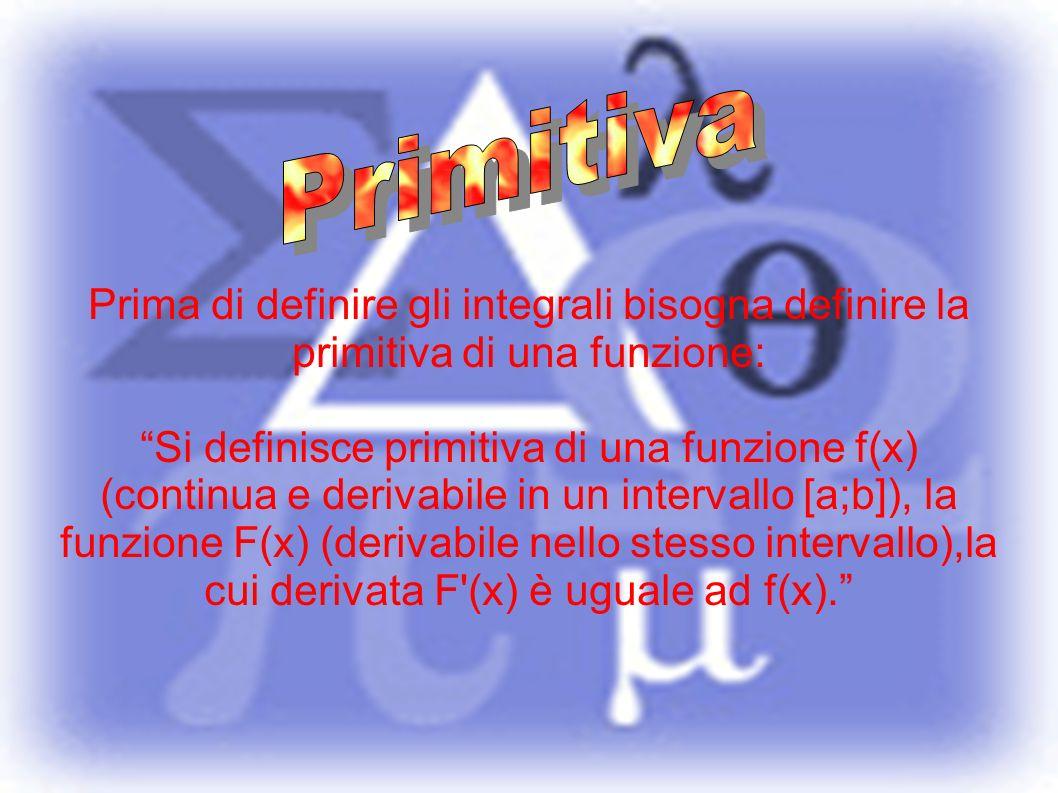 Prima di definire gli integrali bisogna definire la primitiva di una funzione: Si definisce primitiva di una funzione f(x) (continua e derivabile in u
