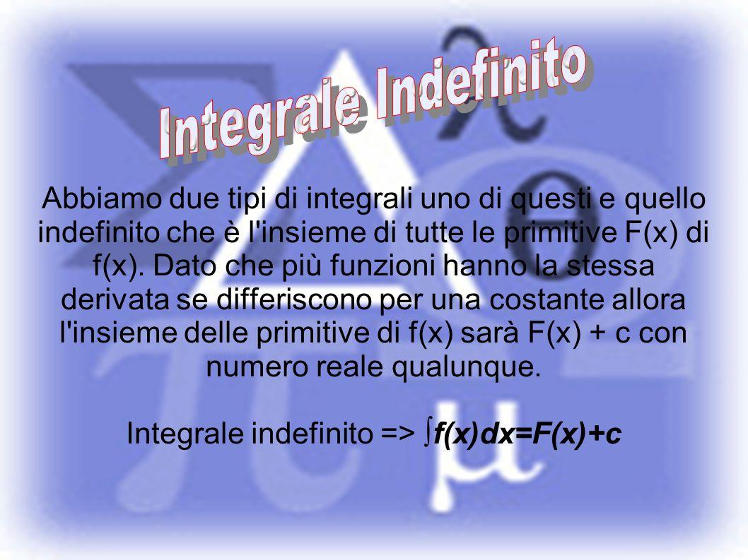 Abbiamo due tipi di integrali uno di questi e quello indefinito che è l'insieme di tutte le primitive F(x) di f(x). Dato che più funzioni hanno la ste