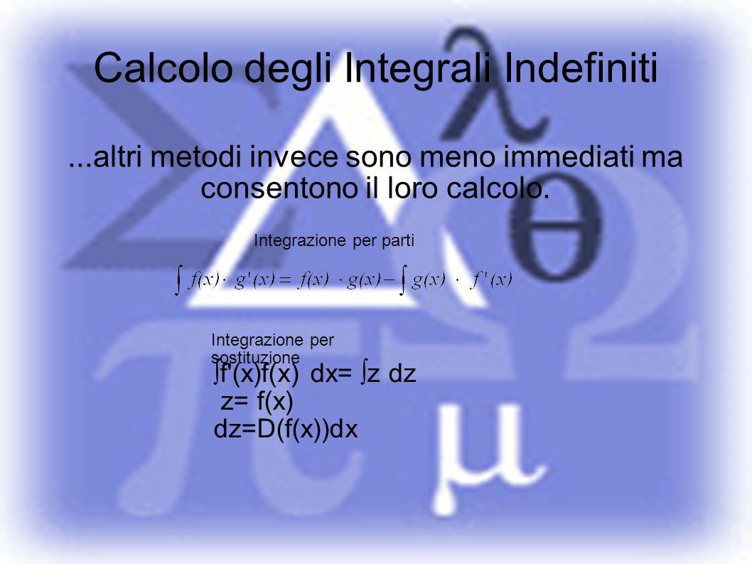 Calcolo degli Integrali Indefiniti...altri metodi invece sono meno immediati ma consentono il loro calcolo. Integrazione per parti f'(x)f(x) dx= z dz